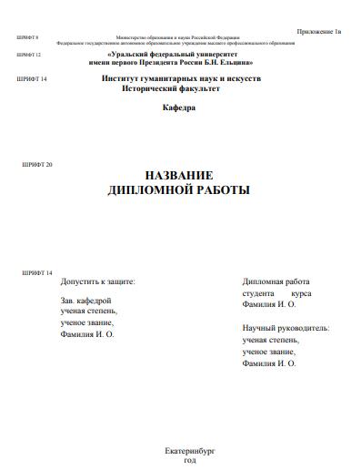 Титульный лист дипломной работы