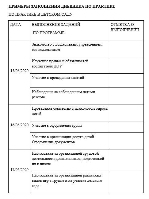 Пример ведения отчета по производственной стажировке